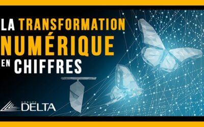 Infographie : la transformation numérique en chiffres